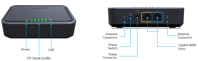 http://www.fr.netgear.ch/images/Products/MobileBroadband/LTEMODEM/LB2120/LB2120-Product-DIAGRAM.png